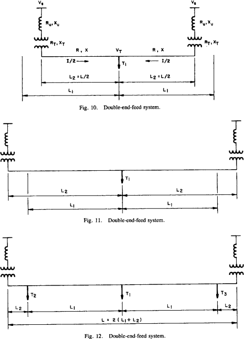 small resolution of double end feed system