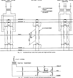 simplified diagram of single end feed autotransformer system  [ 1308 x 1404 Pixel ]