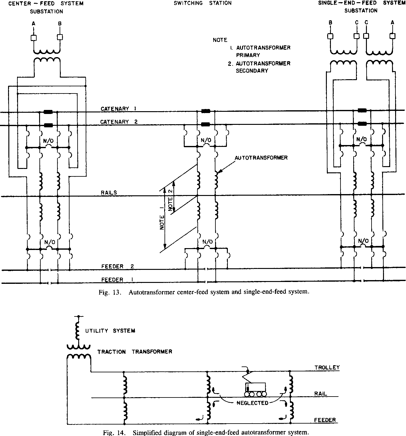 hight resolution of simplified diagram of single end feed autotransformer system