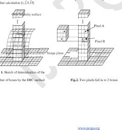 figure 1 [ 1150 x 1080 Pixel ]