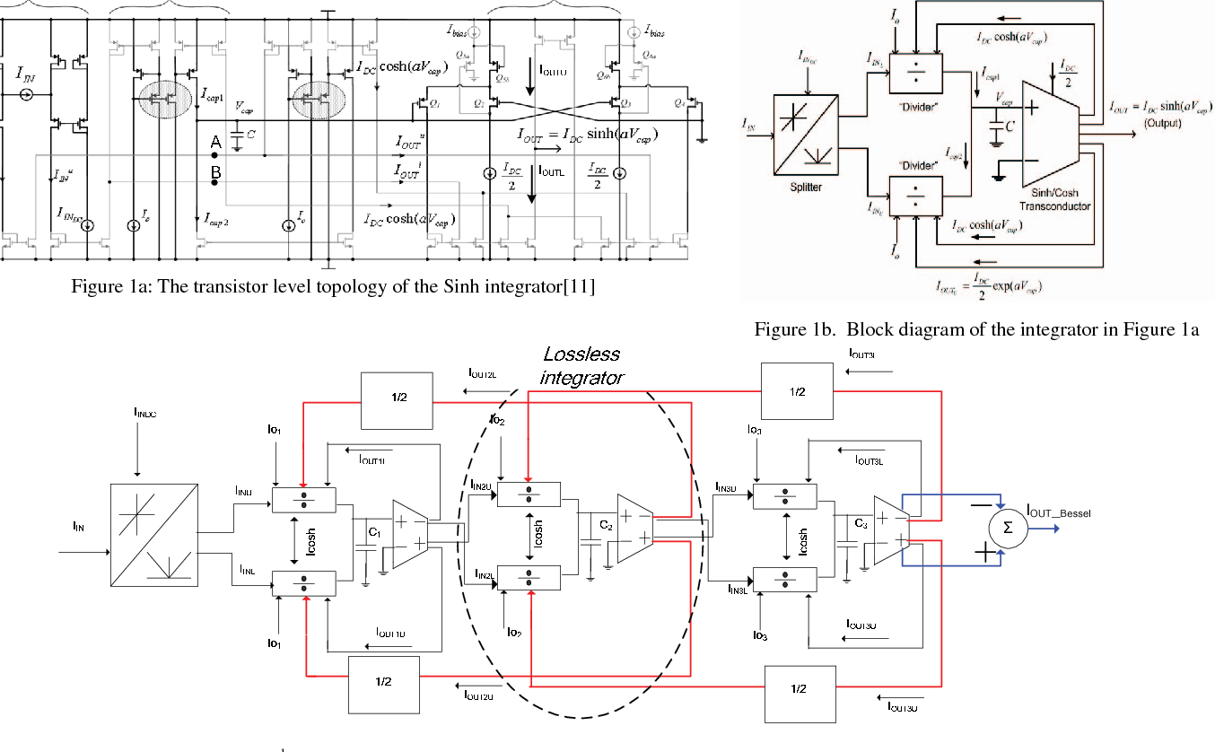 hight resolution of block diagram of the integrator in figure 1a