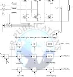 figure 1 block diagram of three phase sinusoidal pwm boost rectifier [ 1348 x 1658 Pixel ]