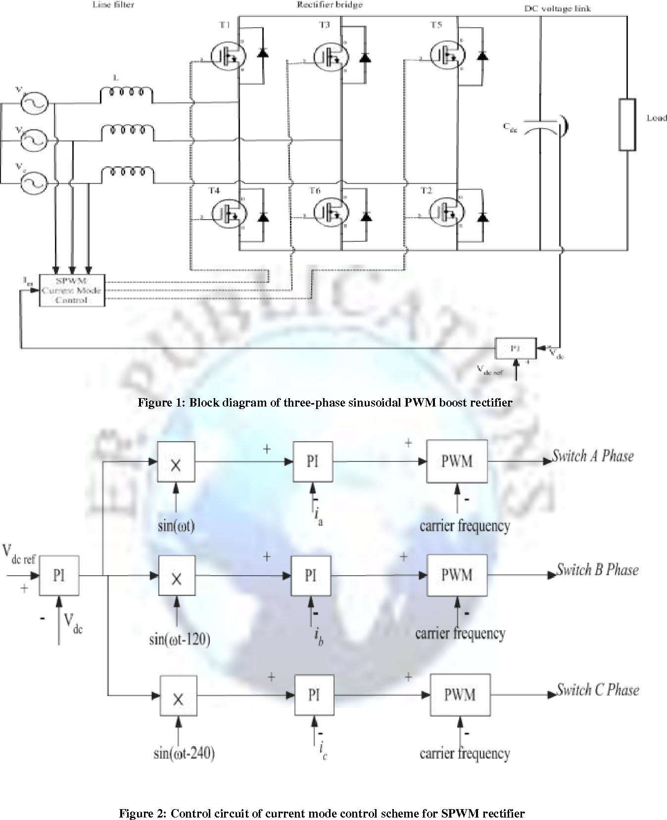 hight resolution of figure 1 block diagram of three phase sinusoidal pwm boost rectifier