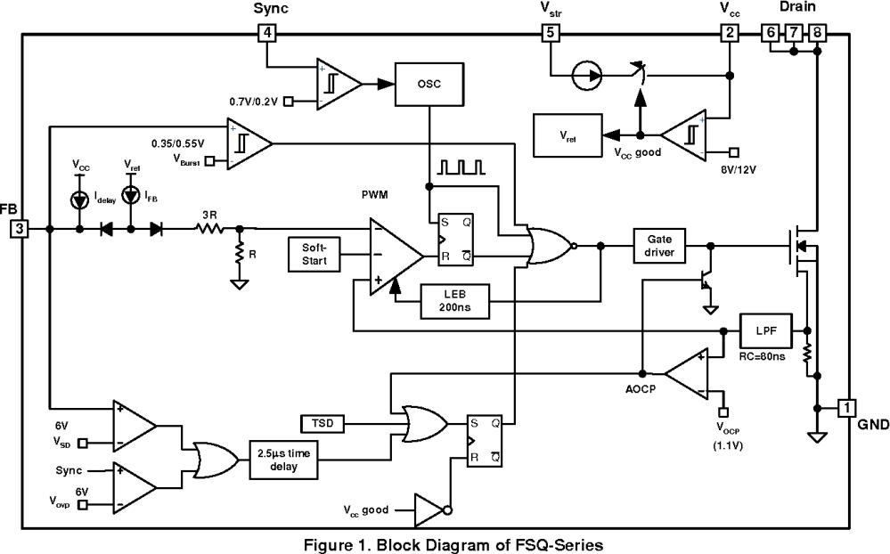 medium resolution of block diagram of fsq series