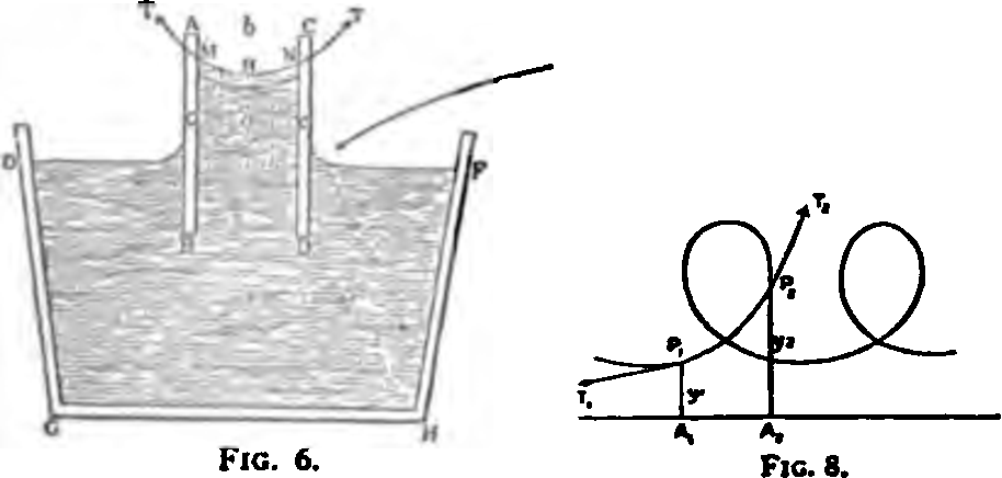 Figure 9 from The elastica : a mathematical history