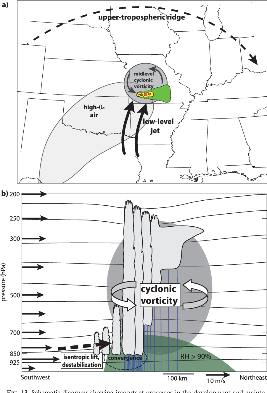 Figure 13 from Quasi-Stationary, Extreme-Rain-Producing