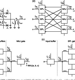 figure 1 circuit schematics of aqfp and rqfp gates a aqfp buffer [ 1066 x 836 Pixel ]