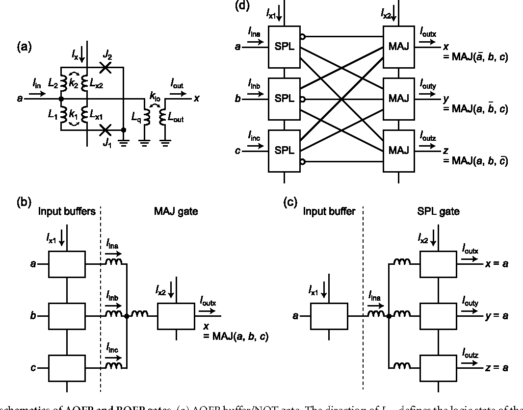 hight resolution of figure 1 circuit schematics of aqfp and rqfp gates a aqfp buffer