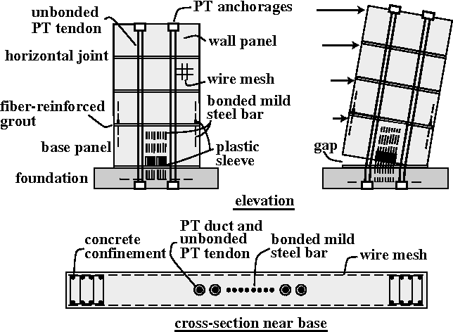 Figure 1 from Design and measured behavior of a hybrid