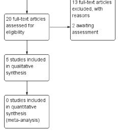 study flow diagram liberati 2009  [ 982 x 1752 Pixel ]