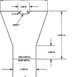 figure 1 butt weld geometry and defect geometry [ 1278 x 1468 Pixel ]