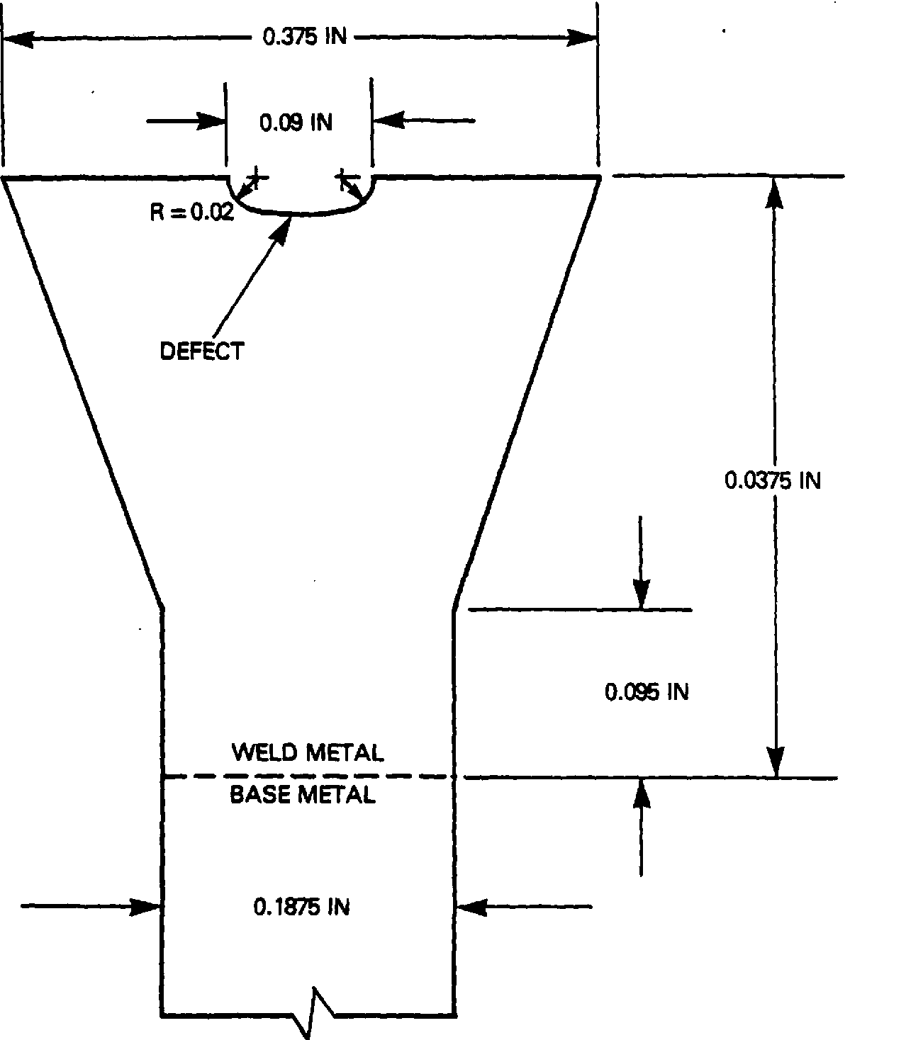 hight resolution of figure 1 butt weld geometry and defect geometry