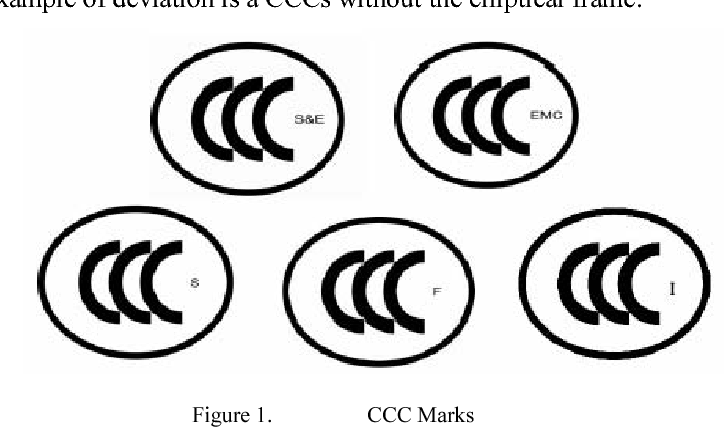 Figure 1 from China's compulsory product certification