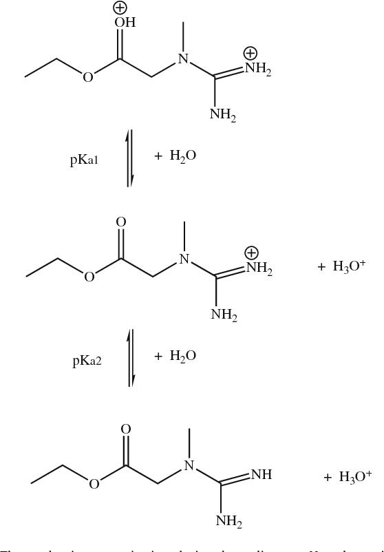 Figure 3 from Non-enzymatic hydrolysis of creatine ethyl