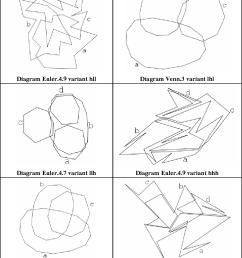 figure 1 [ 936 x 1174 Pixel ]