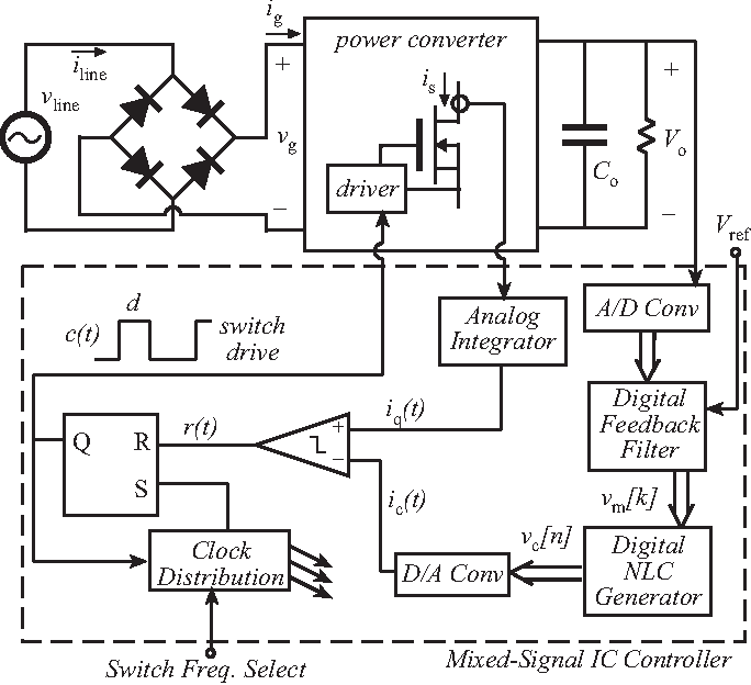 Figure 1 from A mixed-signal ASIC power-factor-correction