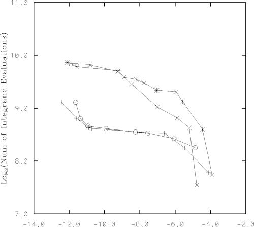 small resolution of figure 4