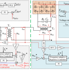 control block diagram for the fg and hg [ 1448 x 594 Pixel ]