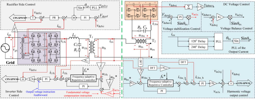 medium resolution of control block diagram for the fg and hg