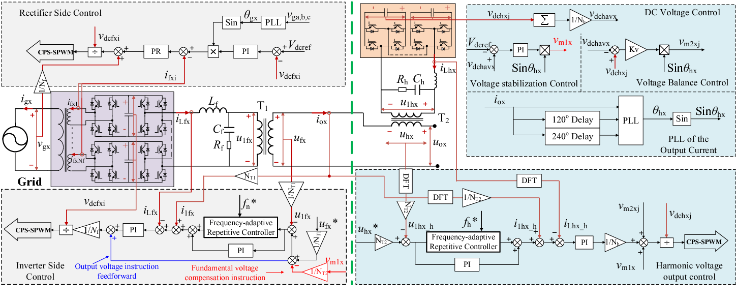 hight resolution of control block diagram for the fg and hg