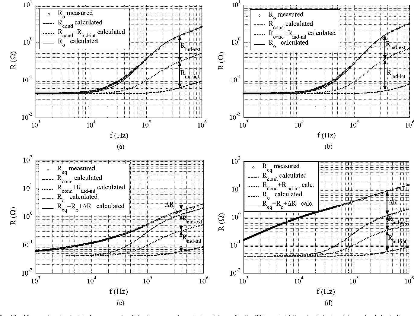 hight resolution of fig 13 measured and calculated components of the frequency dependent resistance for the