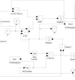 figure 5 4 block simulink diagram for the simplified flywheel based kers with a cvt using [ 1158 x 850 Pixel ]