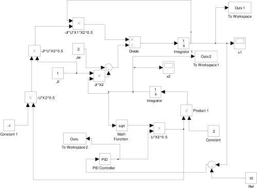 small resolution of figure 5 4 block simulink diagram for the simplified flywheel based kers with a cvt using