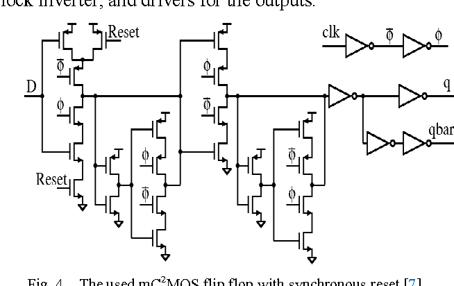 Figure 4 from A 0.35μm CMOS 6-bit current steering DAC