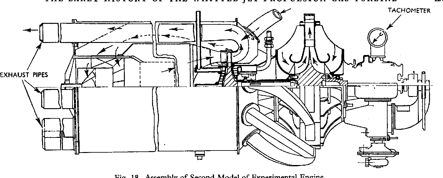 Figure 18 from The Early History of the Whittle Jet