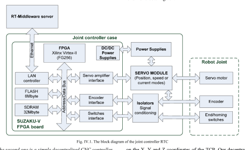 small resolution of virtex 7 block diagram