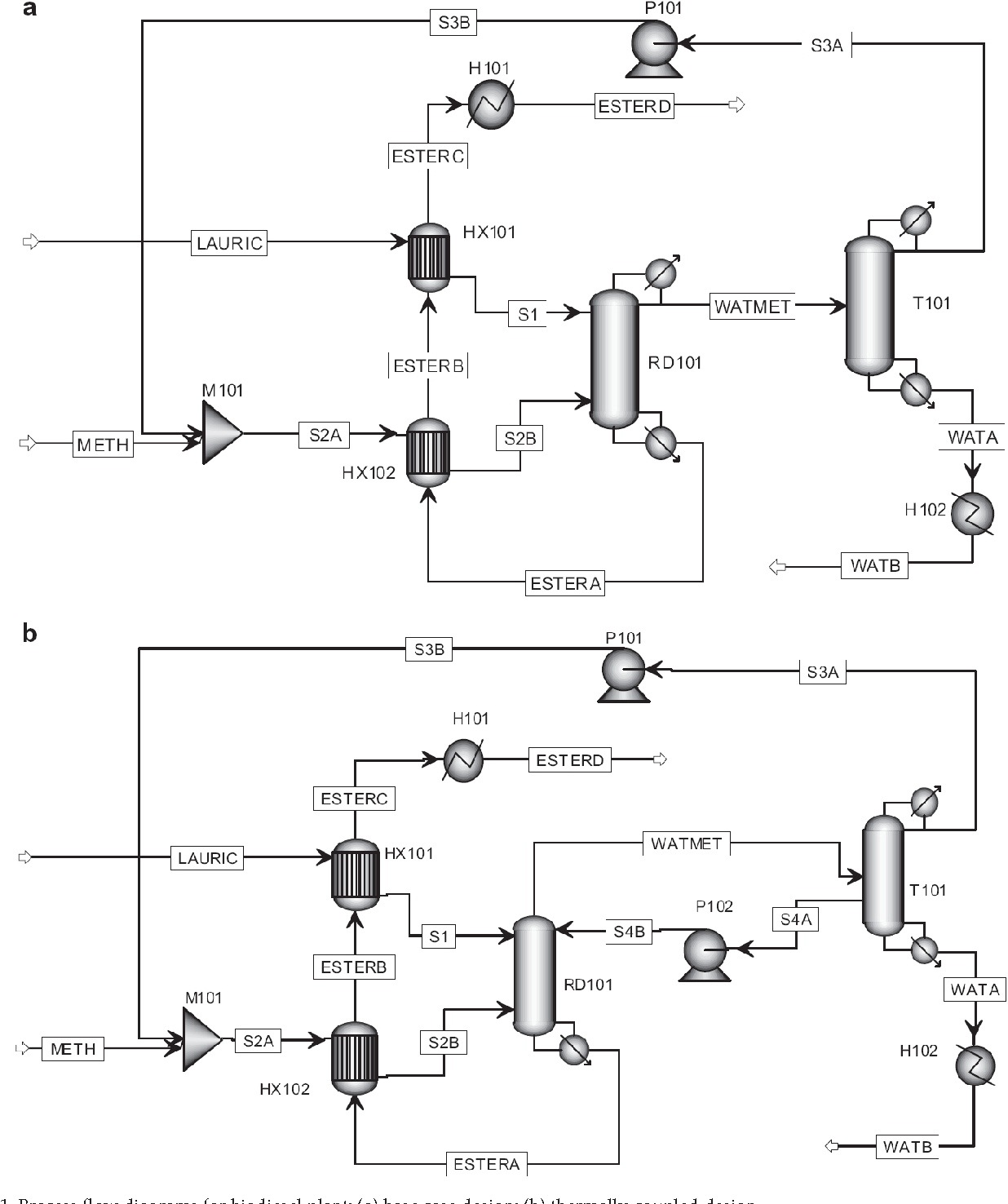hight resolution of process flow diagrams for biodiesel plant a base case design