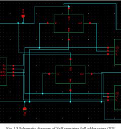 design and implementation of 4 bit multiplier using fault tolerant hybrid full adder [ 1366 x 758 Pixel ]