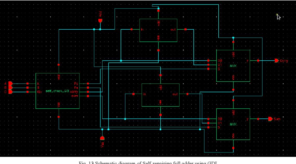 medium resolution of design and implementation of 4 bit multiplier using fault tolerant hybrid full adder