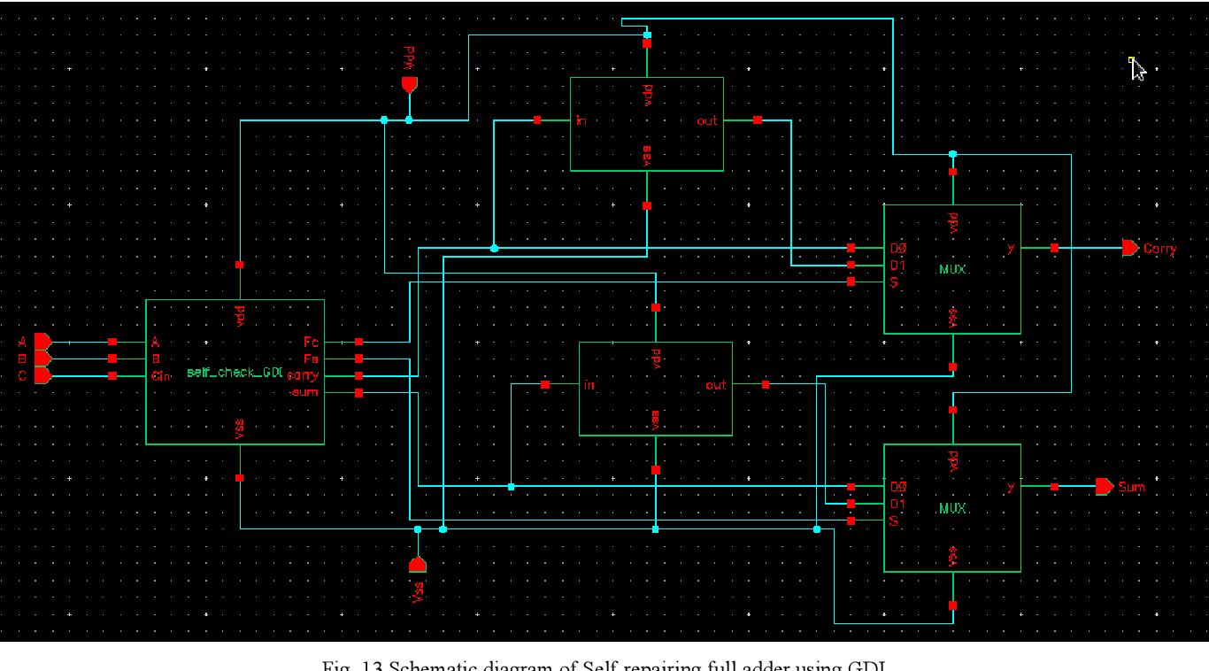 hight resolution of design and implementation of 4 bit multiplier using fault tolerant hybrid full adder