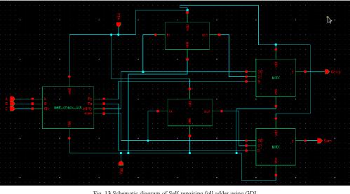 small resolution of design and implementation of 4 bit multiplier using fault tolerant hybrid full adder