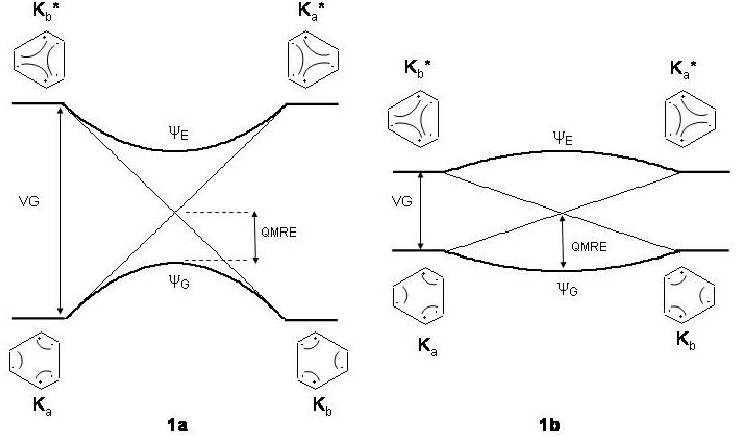 Figure 16 from Structures of Annulenes and Model Annulene