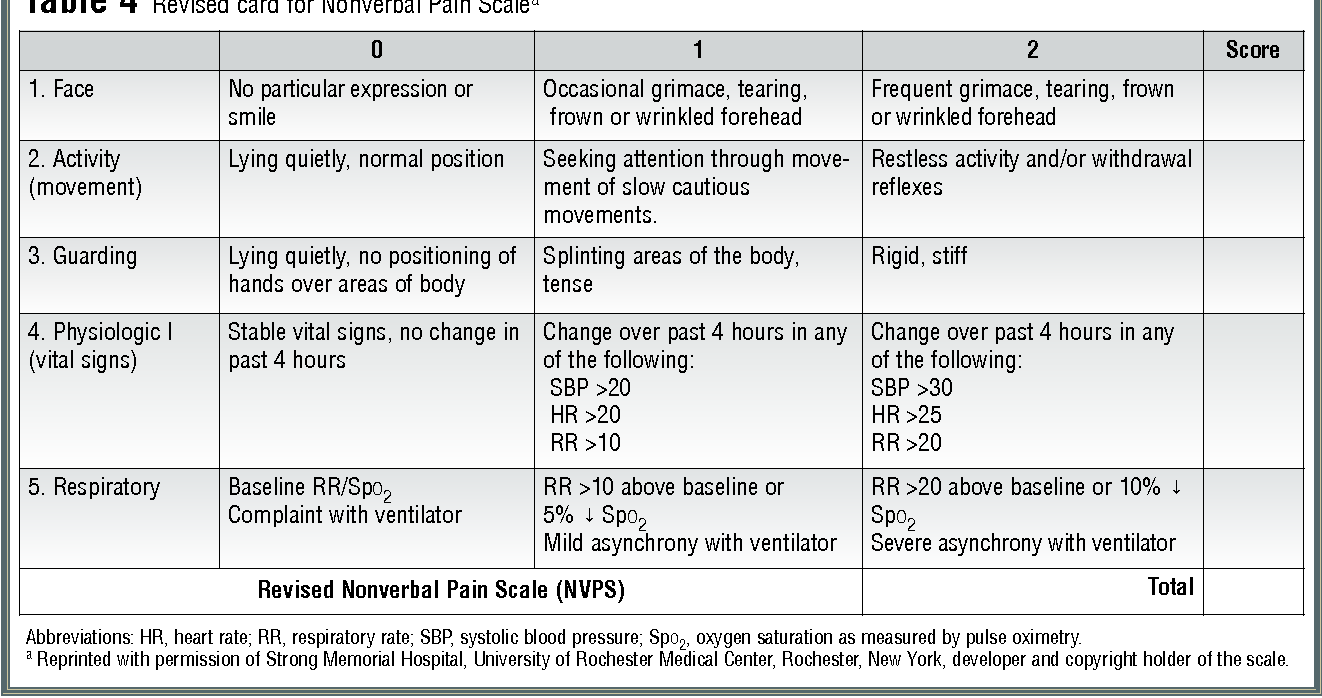 hight resolution of table 4
