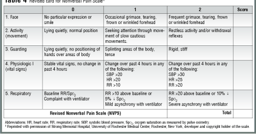 small resolution of table 4