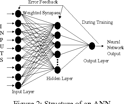 Figure 1 from Optimization of Buffer Sizes in Assembly