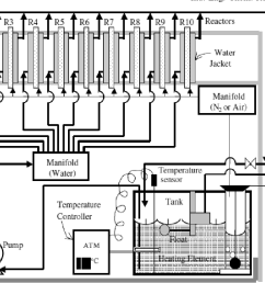 schematic diagram of the jacketed reactor system for lime pretreatment under nonoxidative  [ 1040 x 766 Pixel ]