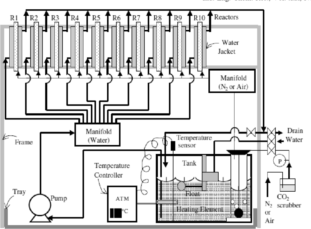 medium resolution of schematic diagram of the jacketed reactor system for lime pretreatment under nonoxidative