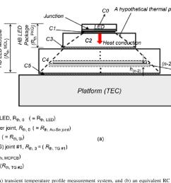 schematic descriptions of a transient temperature profile measurement system  [ 1338 x 766 Pixel ]