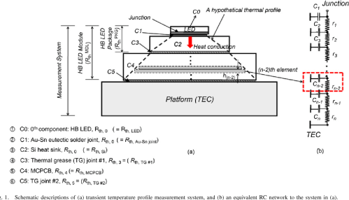 small resolution of schematic descriptions of a transient temperature profile measurement system