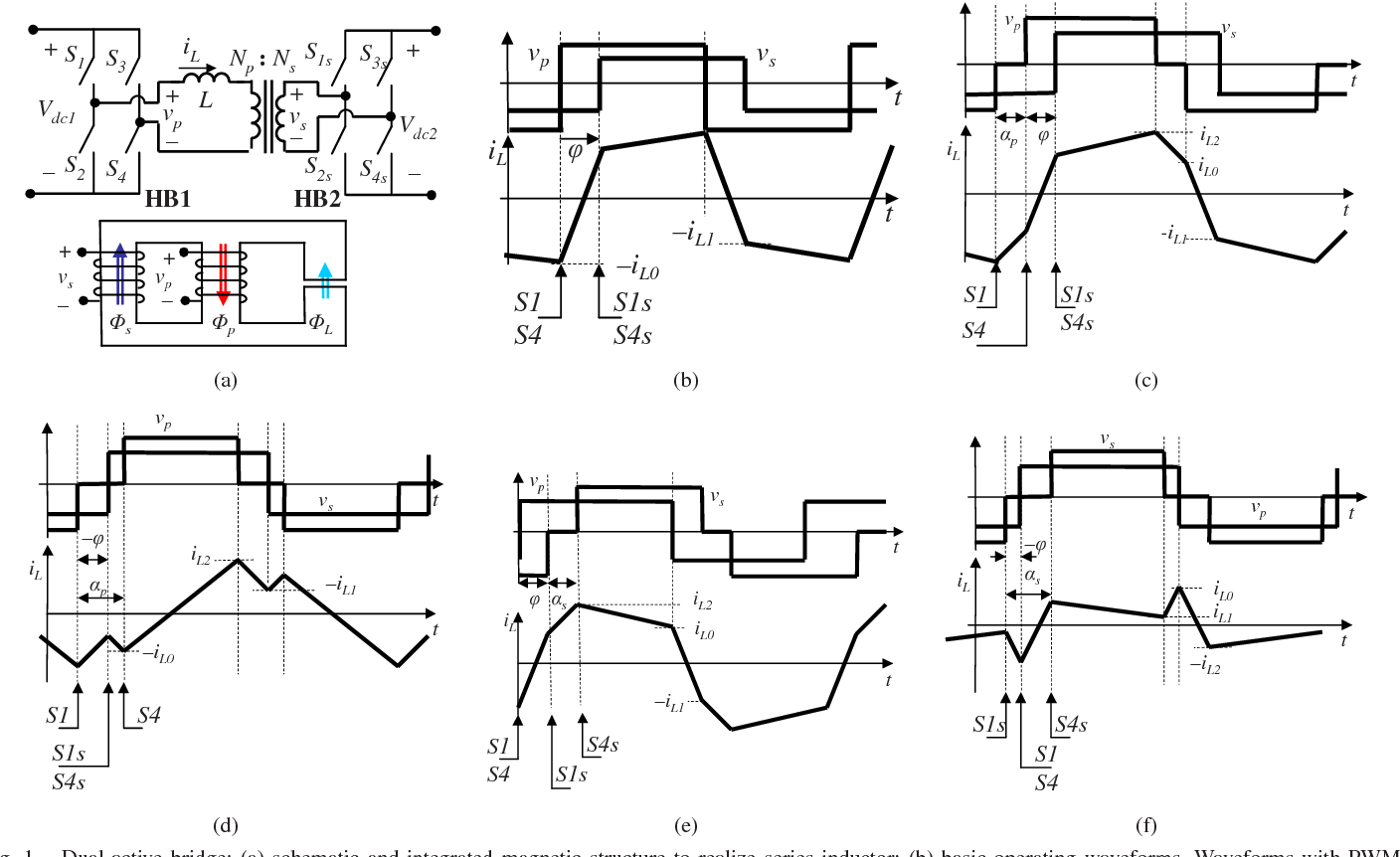 hight resolution of dual active bridge a schematic and integrated magnetic structure