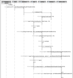 an example of a generated sequence diagram [ 1022 x 1158 Pixel ]
