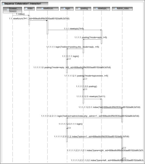 small resolution of an example of a generated sequence diagram