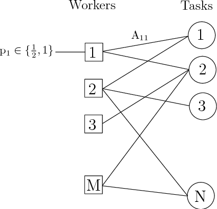 Figure 12 from Statistical inference with probabilistic