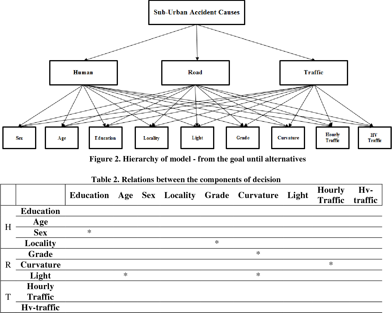 hight resolution of table 2