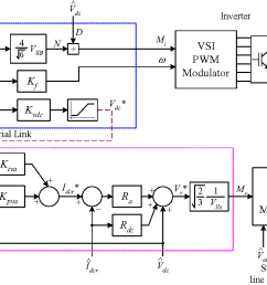 figure 15 from reduction of dc bus capacitor ripple current with pam pwm converter semantic scholar [ 1206 x 742 Pixel ]