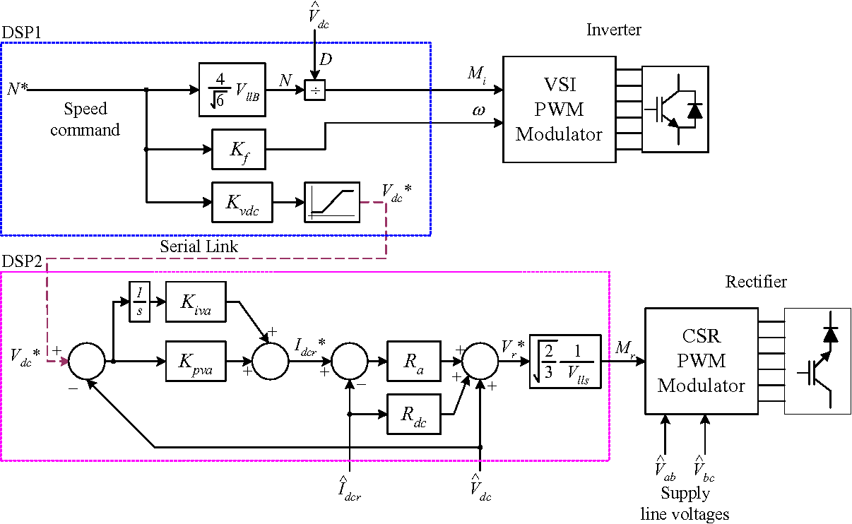 hight resolution of figure 15 from reduction of dc bus capacitor ripple current with pam pwm converter semantic scholar
